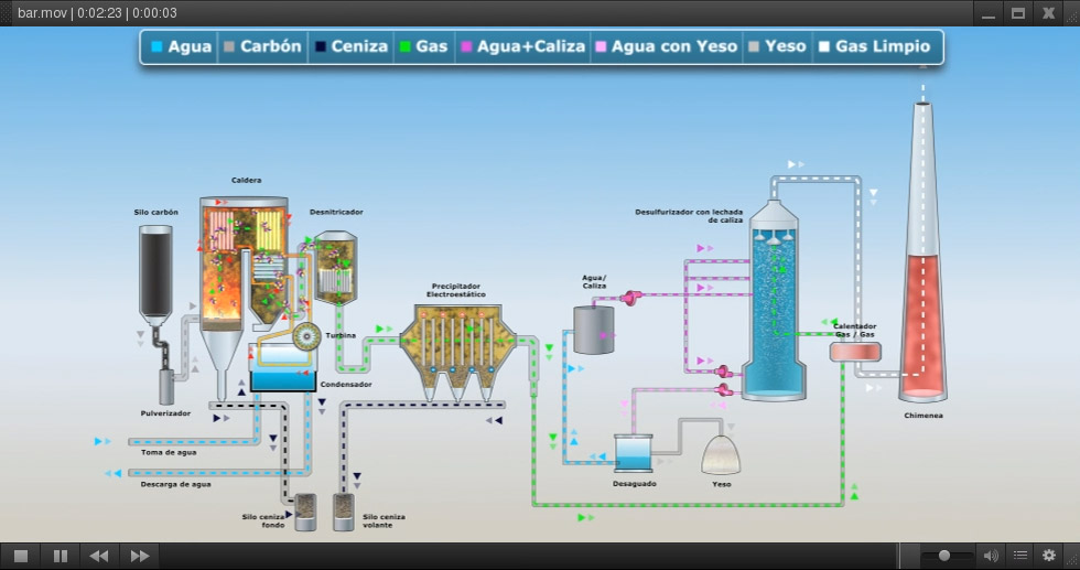 Power Plant  Br   U2013 Animated Infographic