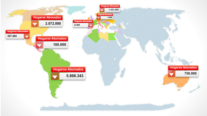 TVN sales presentation